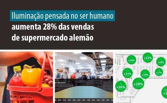 Lumicenter - Iluminação pensada no ser humano aumenta 28% das vendas de supermercado alemão